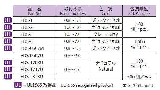 edging saddle kitagawa industries co ltd